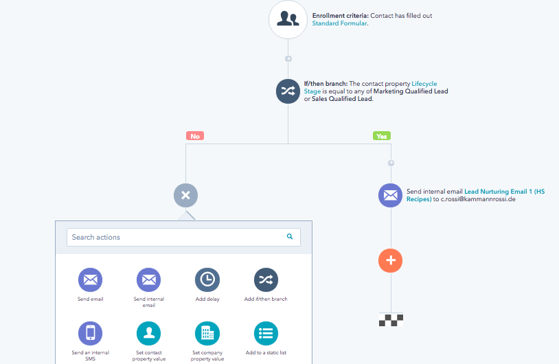 HubSpot Visual Workflow