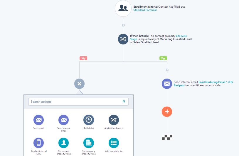 HubSpot Visual Workflow