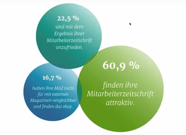 """Webinar """"Zukunft der Mitarbeiterzeitung 2017"""""""