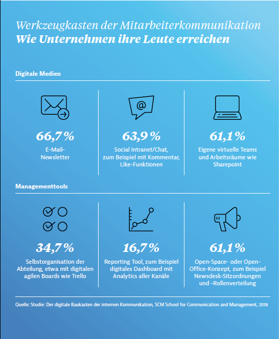 Infografik_MAZ