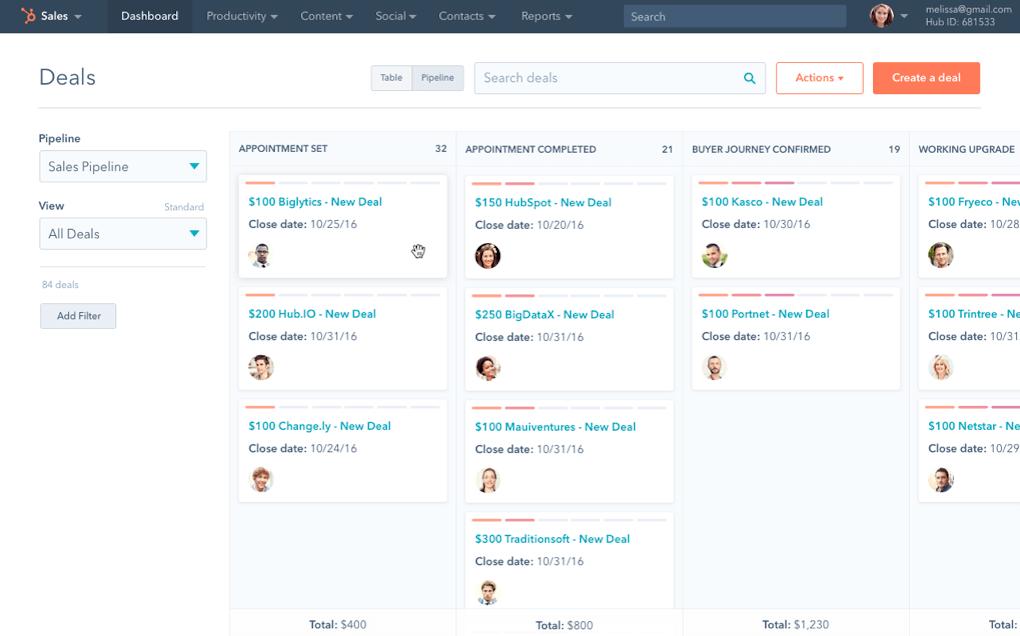 Screenshot HubSpot DealStages