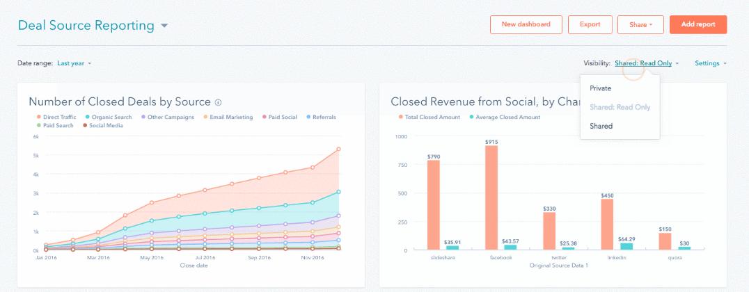 Screenshot Sales Dashboard
