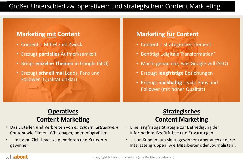 Operatives oder Strategisches Content Marketing Unterschied