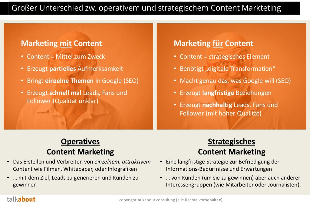 Operatives oder Strategisches Content Marketing Unterschied