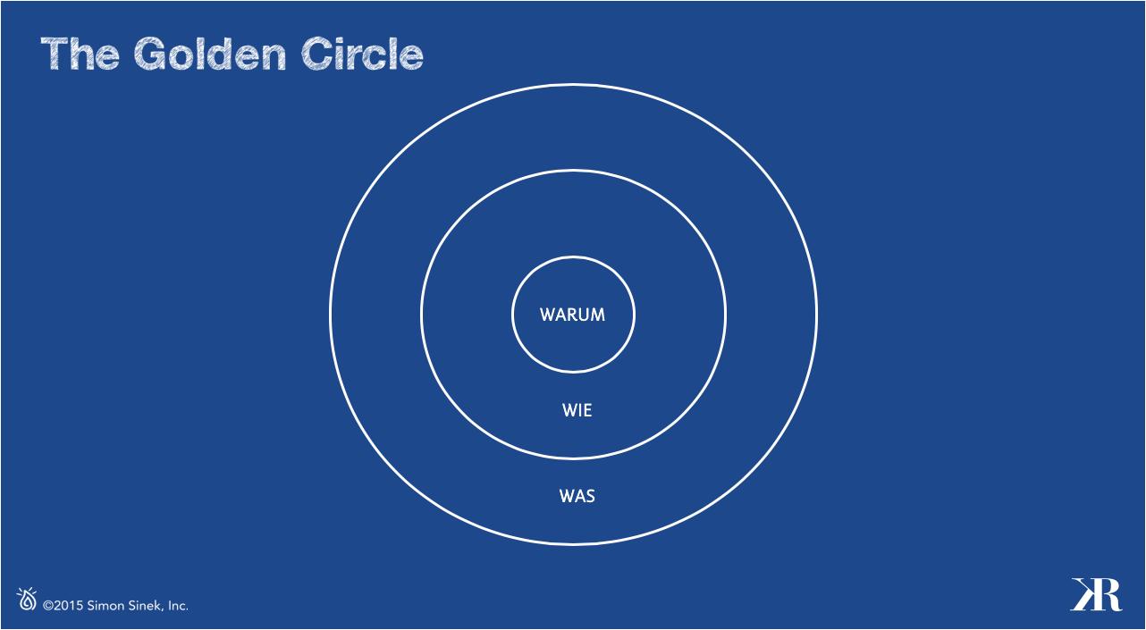 Die Zahl 3 und ein Kreis - Was hat das mit Content zu tun?
