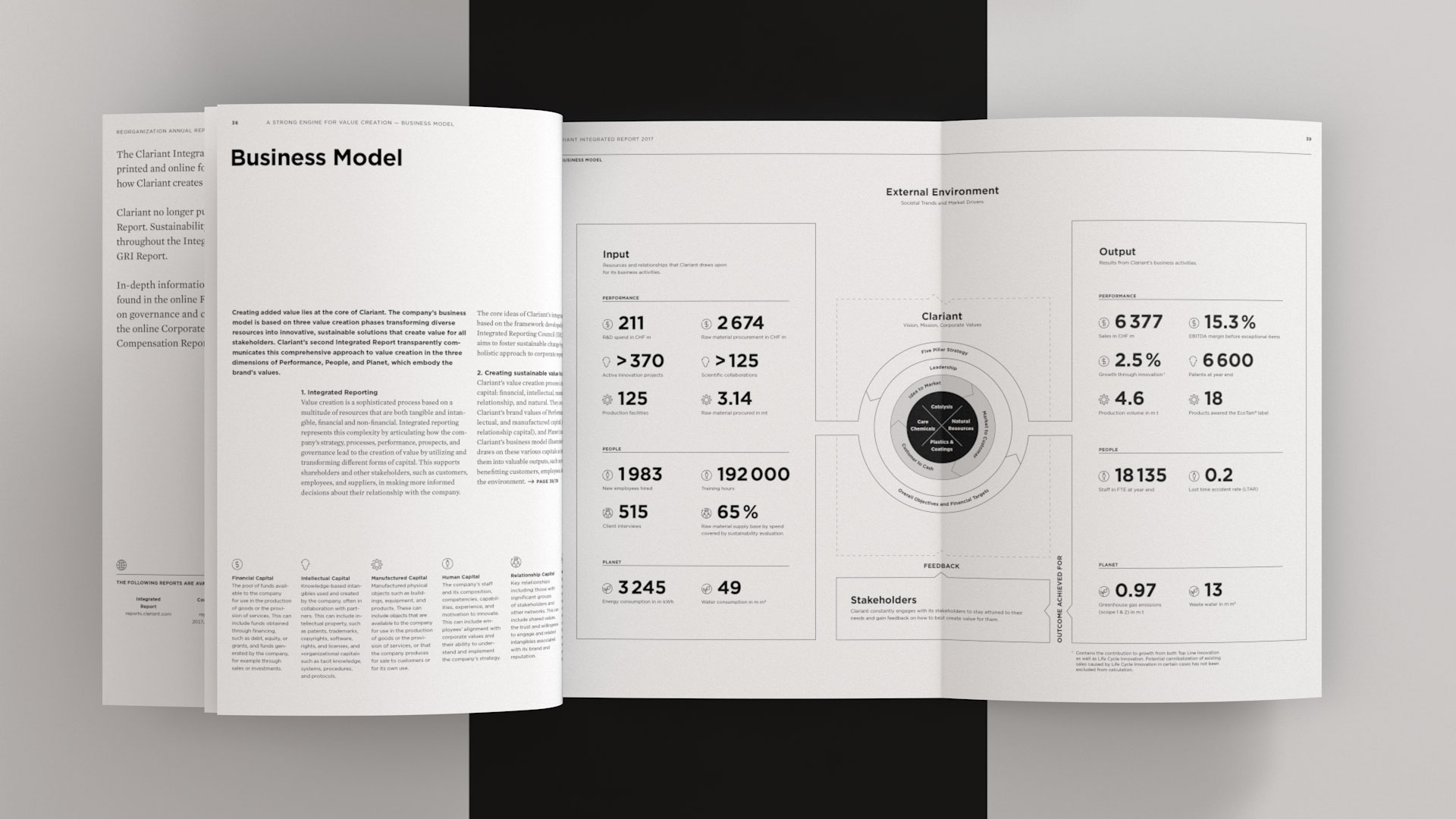 Clariant Integrierter Bericht 2017 Geschäftsmodell