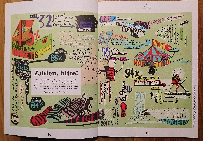 Endlich da: Das erste deutsche Content Marketing Printmagazin!